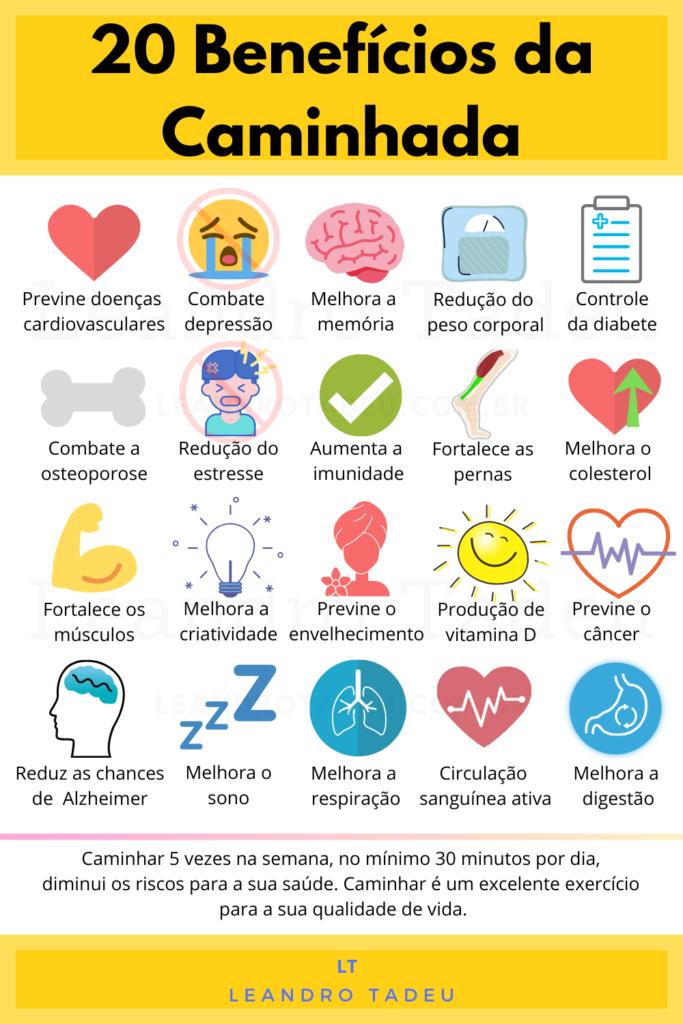 20 Benefícios da Caminhada