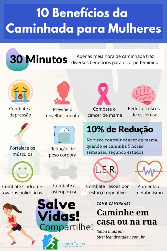10 Benefícios da Caminhada para o Corpo Feminino